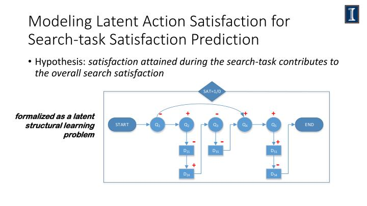 Modeling Latent Action Satisfaction for Search-task Satisfaction Prediction