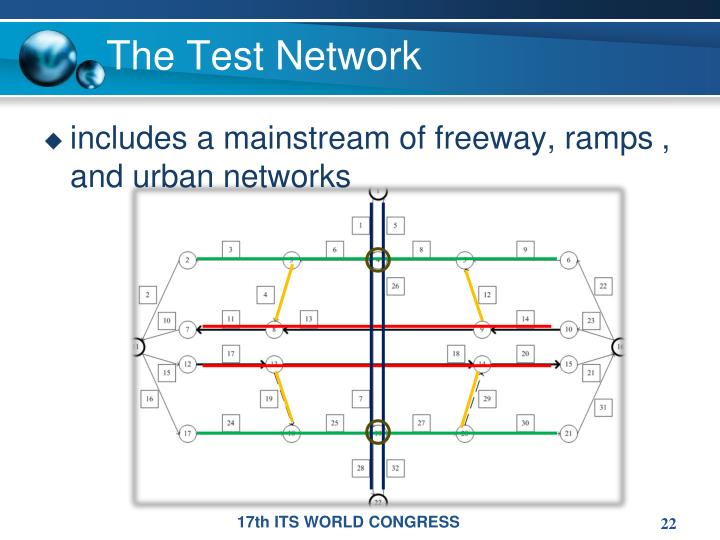 The Test Network