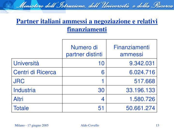 Partner italiani ammessi a negoziazione e relativi finanziamenti