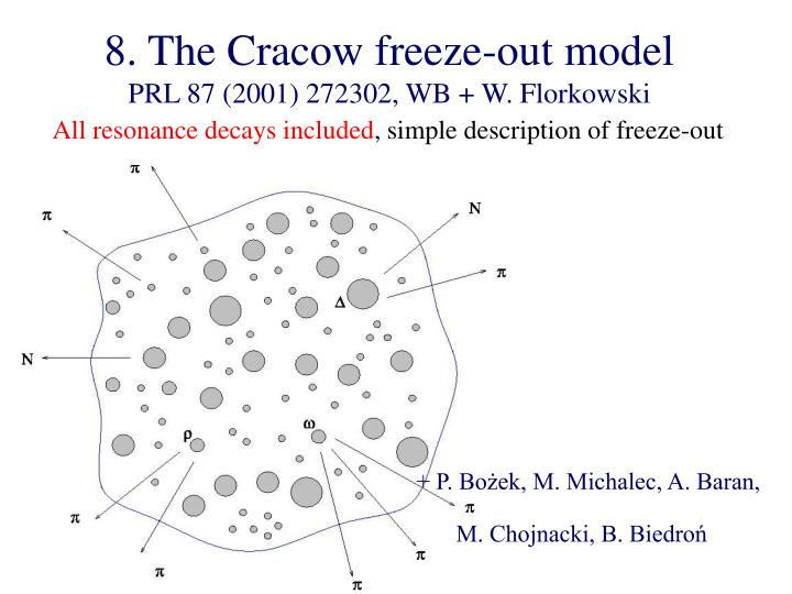 8. The Cracow freeze-out model