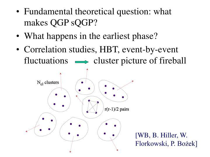 Fundamental theoretical question: what makes QGP sQGP?