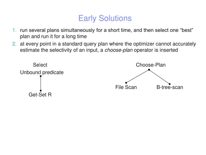 Early solutions