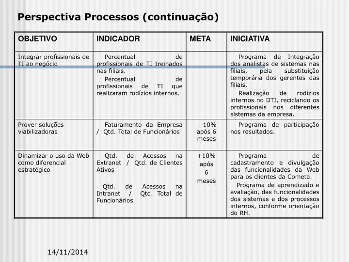 Perspectiva Processos (continuação)