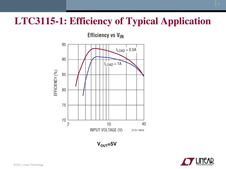 LTC3115-1: Efficiency of Typical Application
