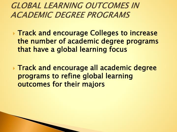 GLOBAL LEARNING OUTCOMES IN ACADEMIC DEGREE PROGRAMS