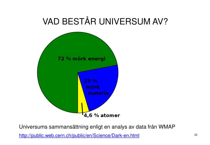 VAD BESTÅR UNIVERSUM AV?