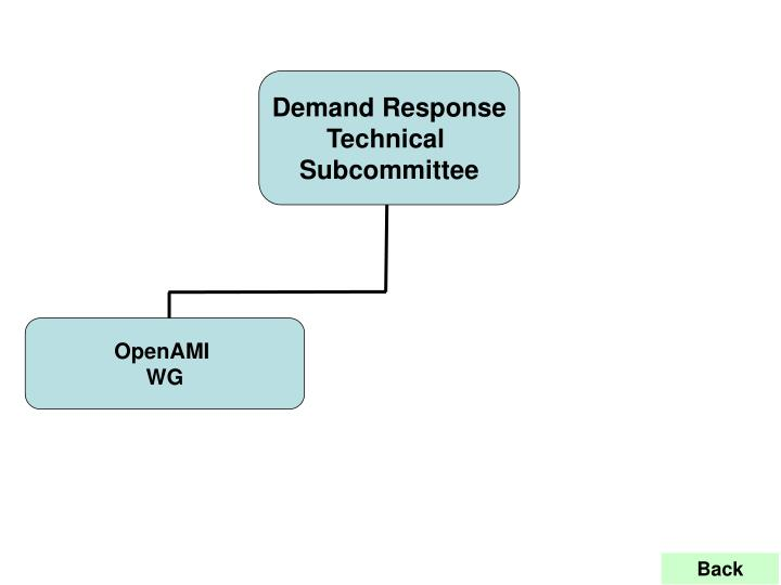 Demand Response TSC Org Chart