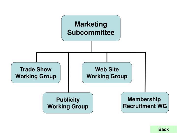 Marketing Org Chart