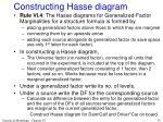 constructing hasse diagram