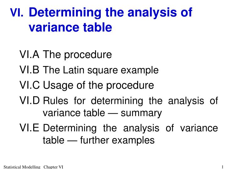 vi determining the analysis of variance table