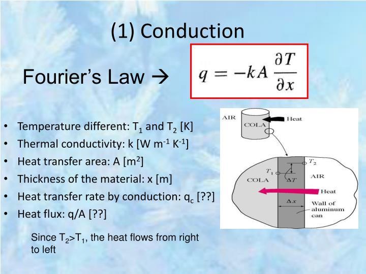 (1) Conduction