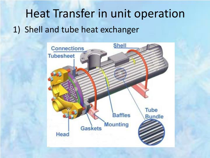 Heat Transfer in unit operation