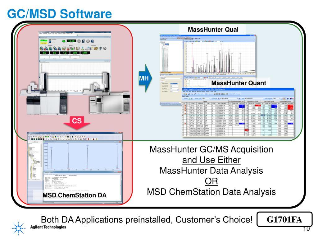 PPT - MassHunter Data Analysis on Single Quad - An Introduction