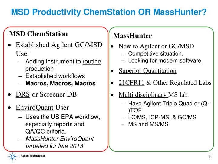 Gc Chemstation Software Manual