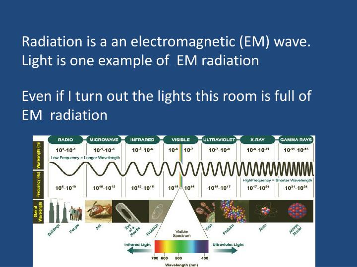 Radiation is a an electromagnetic (EM) wave.