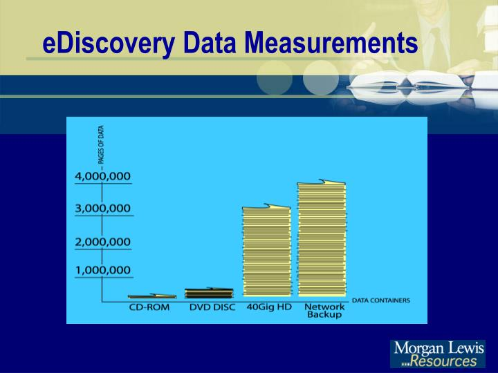 eDiscovery Data Measurements