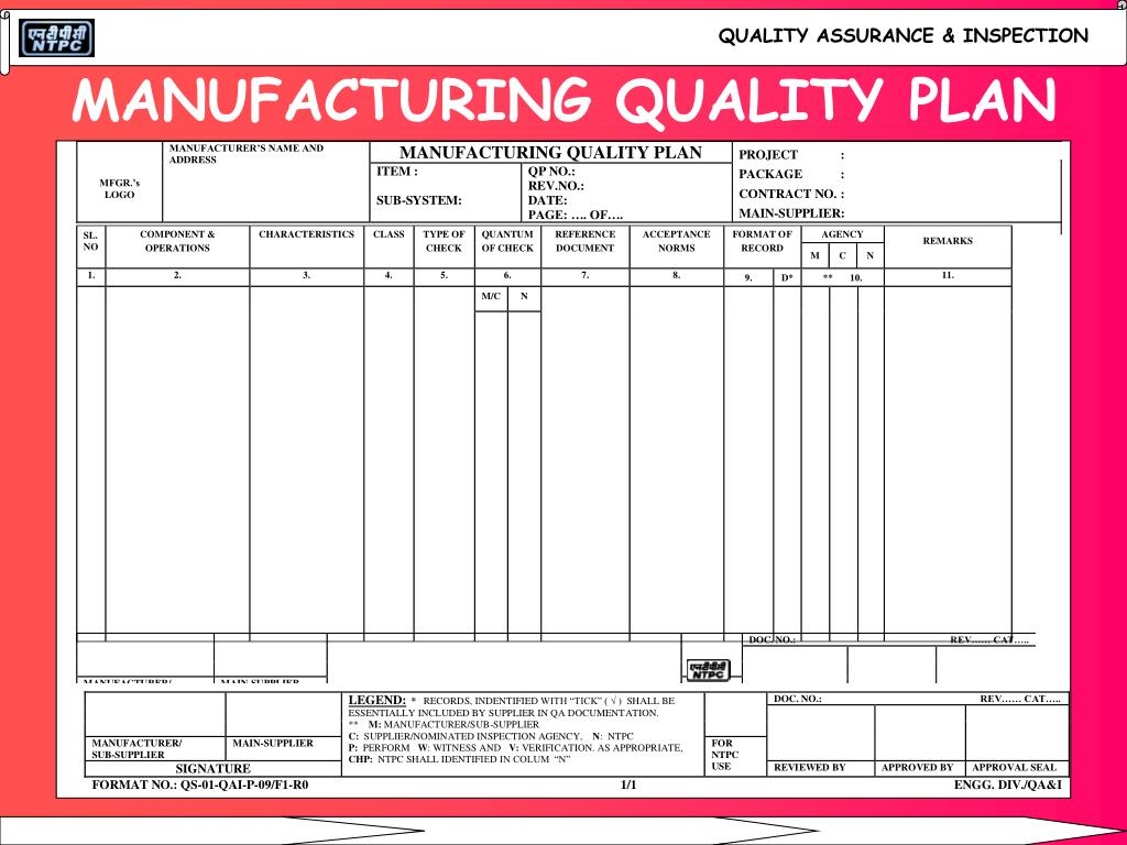 PPT - BEST PRACTICES IN QUALITY ASSURANCE & INSPECTION IN