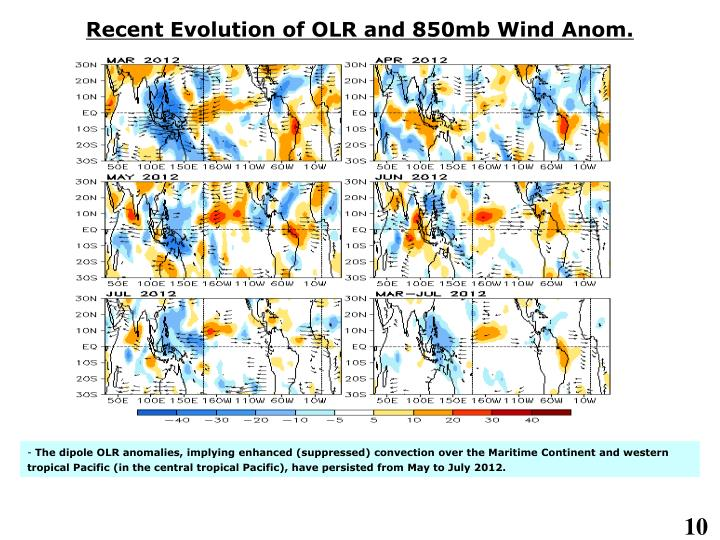 Recent Evolution of OLR and 850mb Wind Anom.
