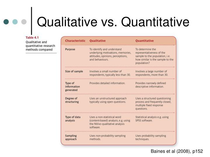 Online Qualitative Market Research