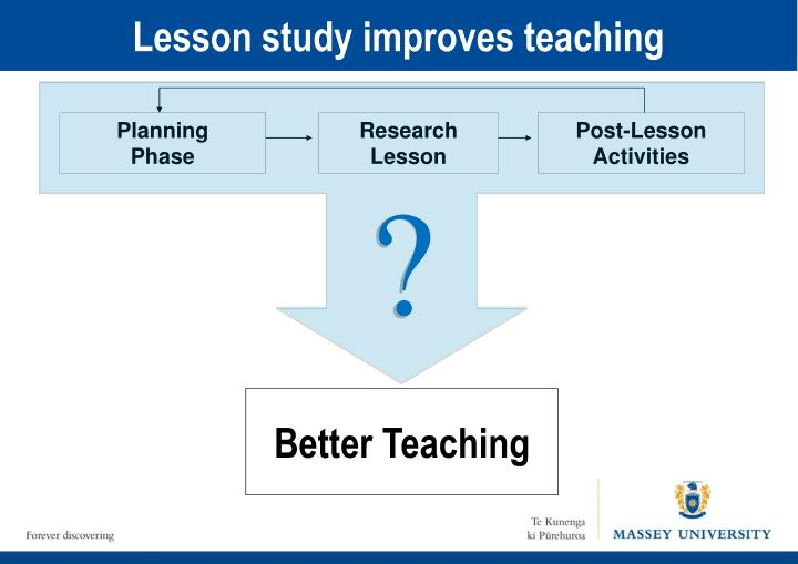 Lesson study improves teaching