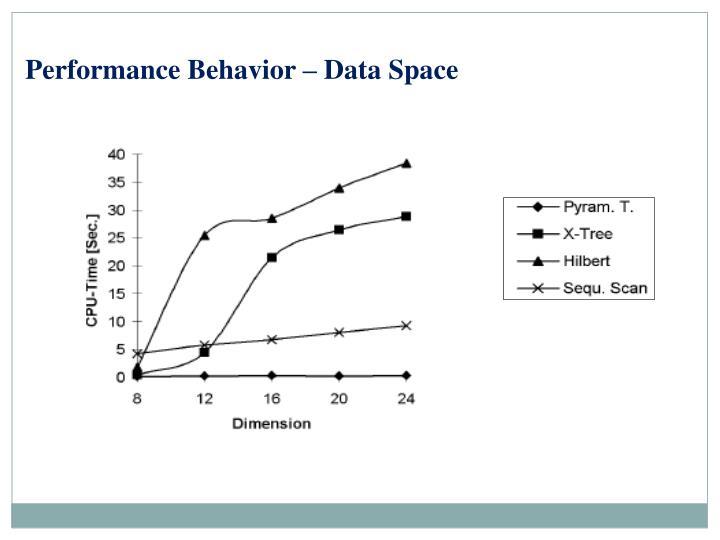 Performance Behavior – Data Space