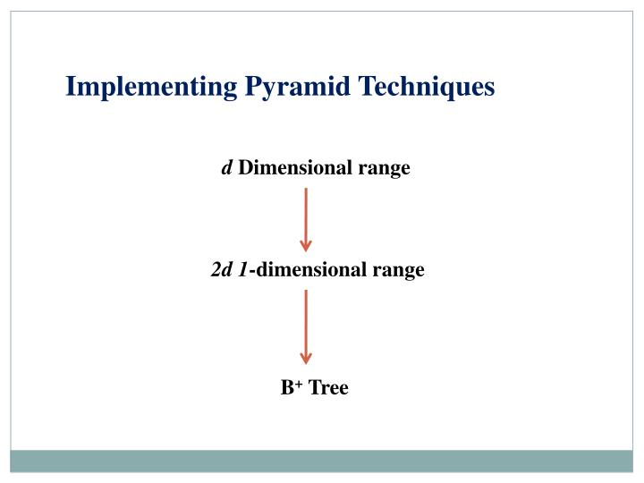 Implementing Pyramid Techniques
