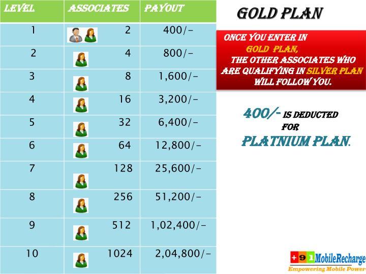 GOLD PLAN