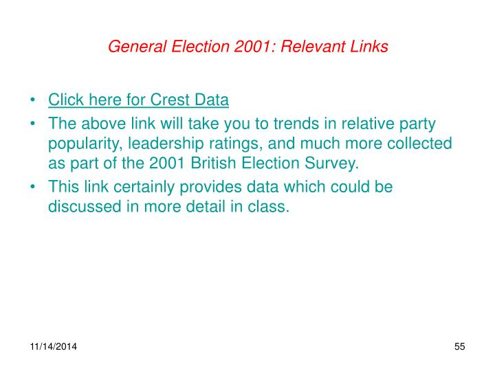 General Election 2001: Relevant Links