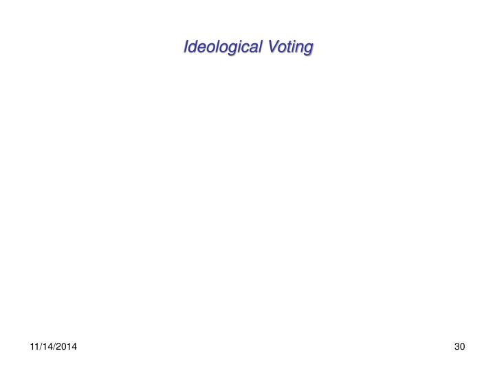 Ideological Voting