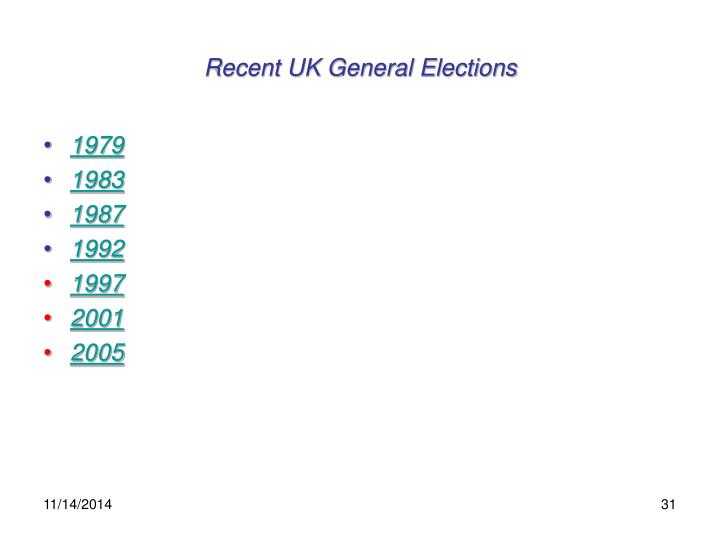 Recent UK General Elections