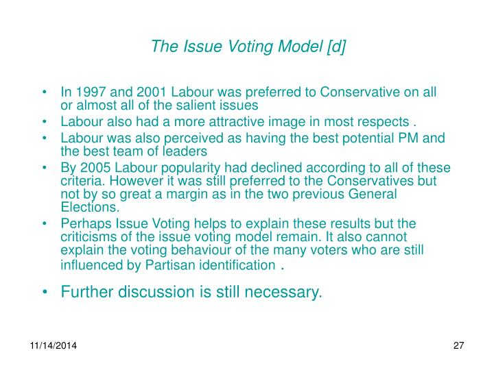 The Issue Voting Model [d]
