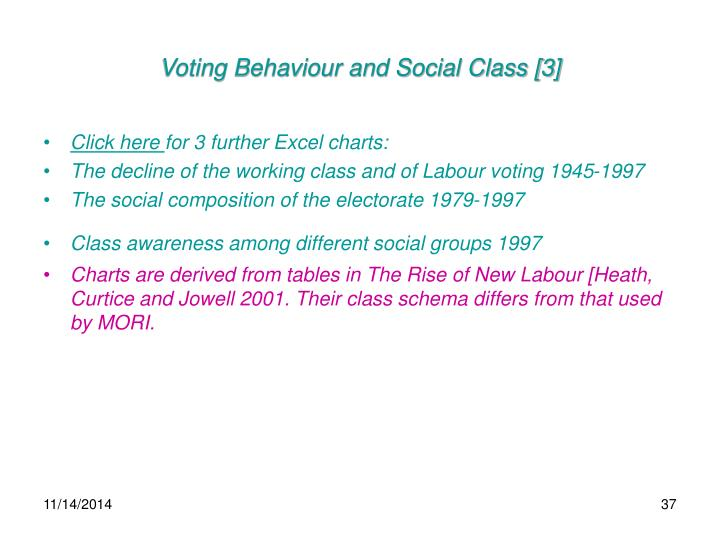 Voting Behaviour and Social Class [3]
