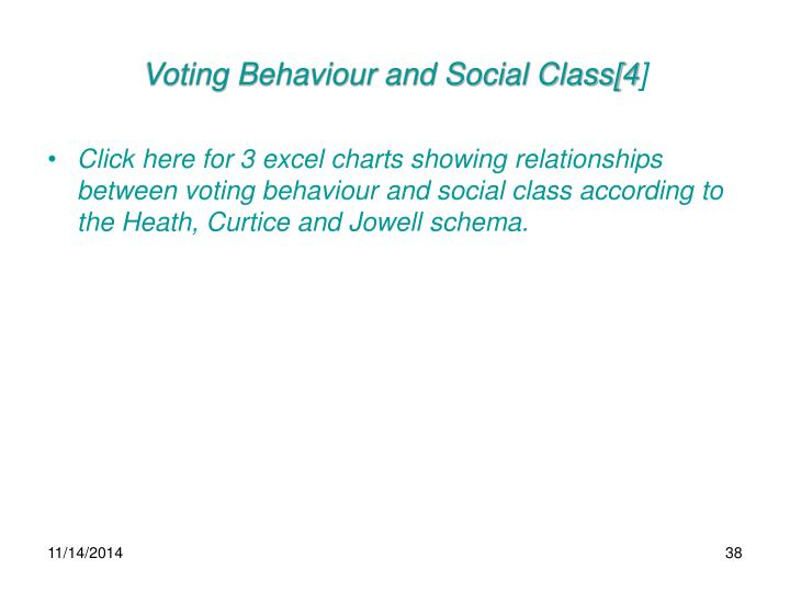 Voting Behaviour and Social Class[4