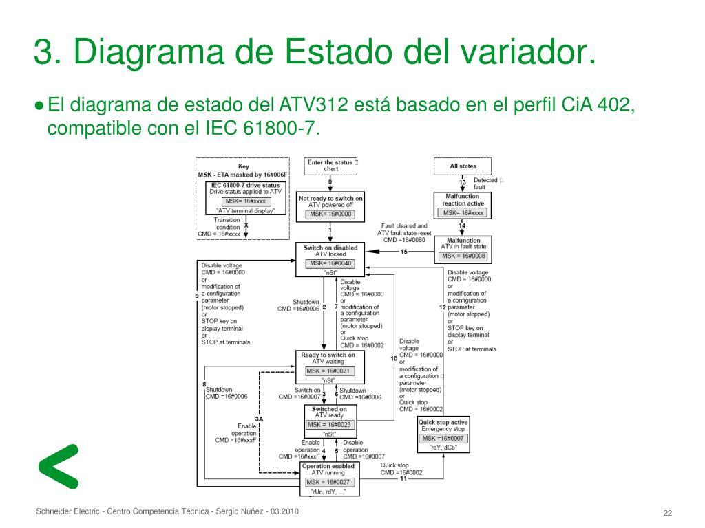 PPT - Guía de Implementación PowerPoint Presentation - ID:6620512