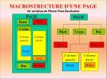 macrostructure d une page1