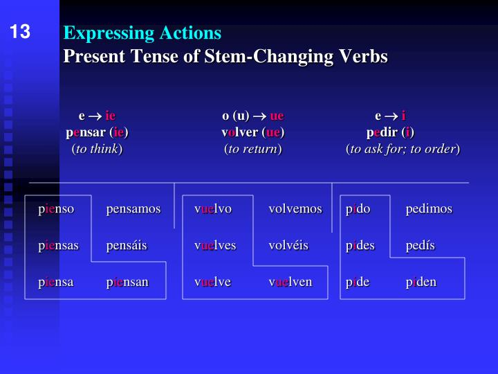 Expressing actions present tense of stem changing verbs