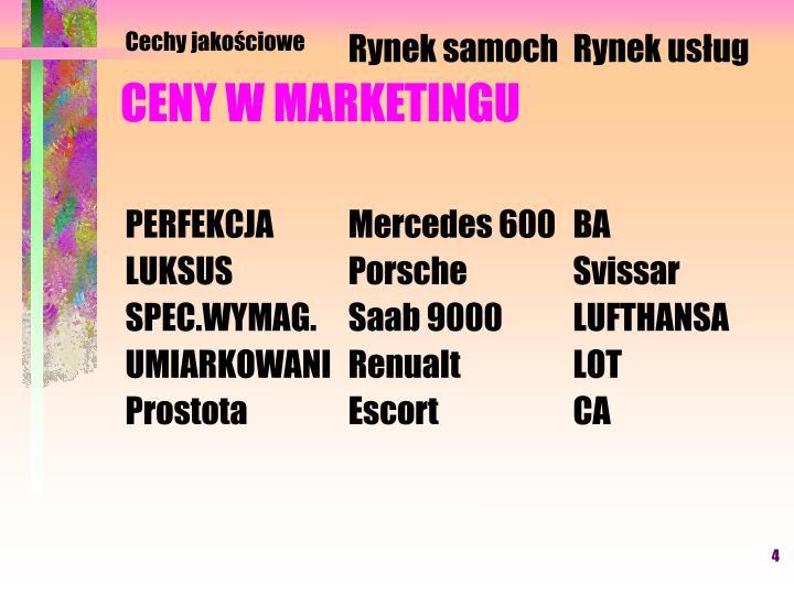 CENY W MARKETINGU