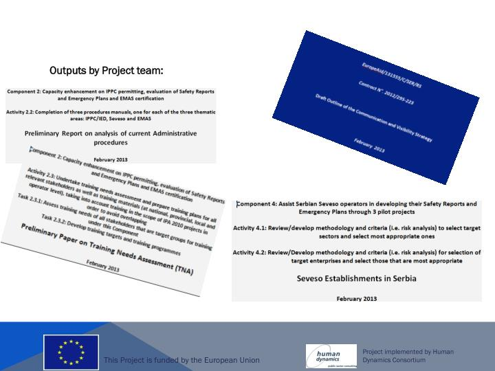 Outputs by Project team: