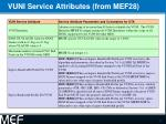 vuni service attributes from mef28