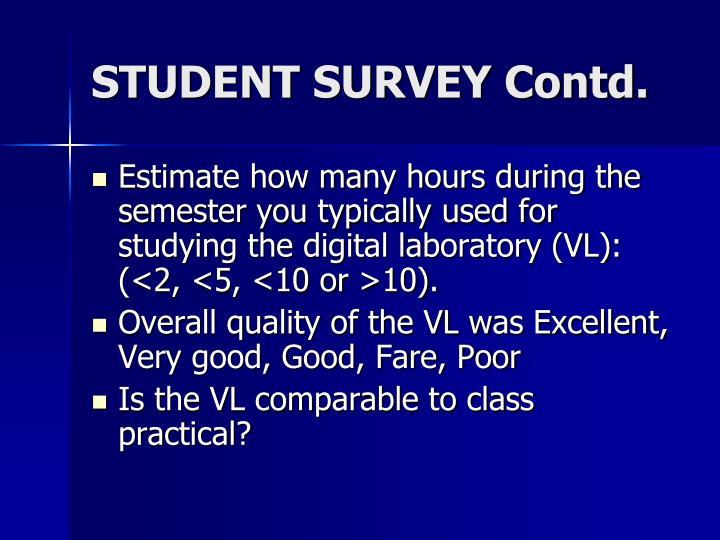 STUDENT SURVEY Contd.