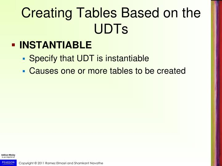 Creating Tables Based on the UDTs