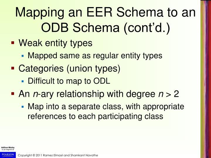 Mapping an EER Schema to an ODB Schema (cont'd.)