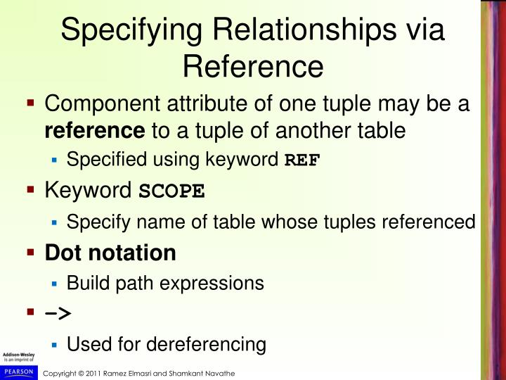 Specifying Relationships via Reference