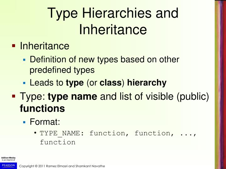 Type Hierarchies and Inheritance
