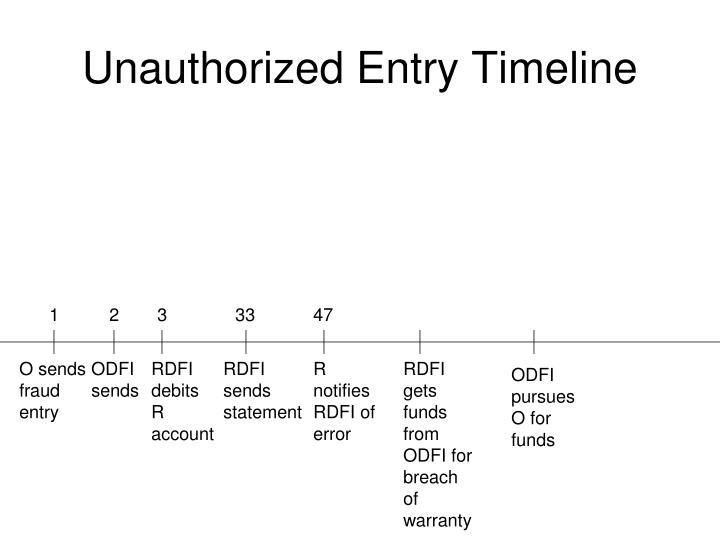 Unauthorized Entry Timeline