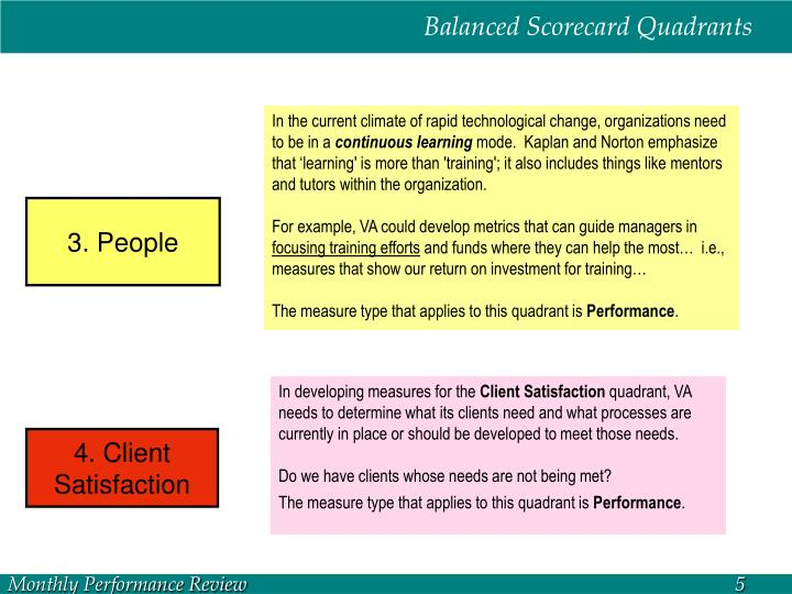 Balanced Scorecard Quadrants