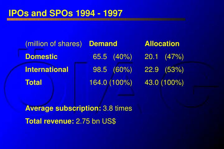 IPOs and SPOs 1994 - 1997