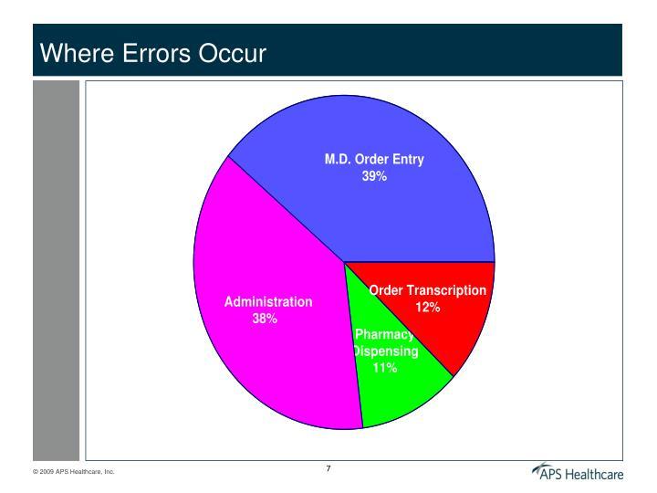 Where Errors Occur
