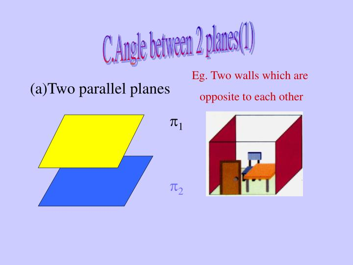 C.Angle between 2 planes(1)