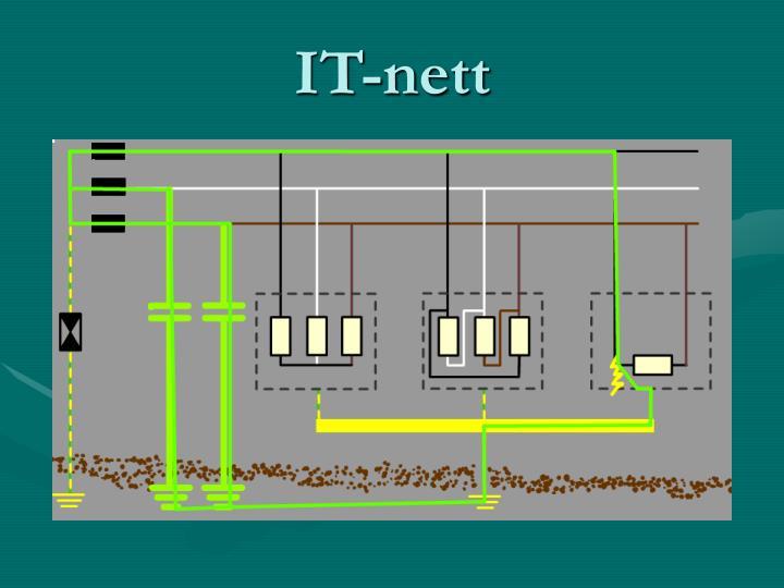 It nett